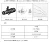 BRINKMANN卧式端吸泵SBG1101
