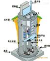 城鎮地下污水處理一體化預制泵站