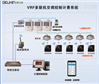 T6500氟机*空调分户计费与集中控制系统